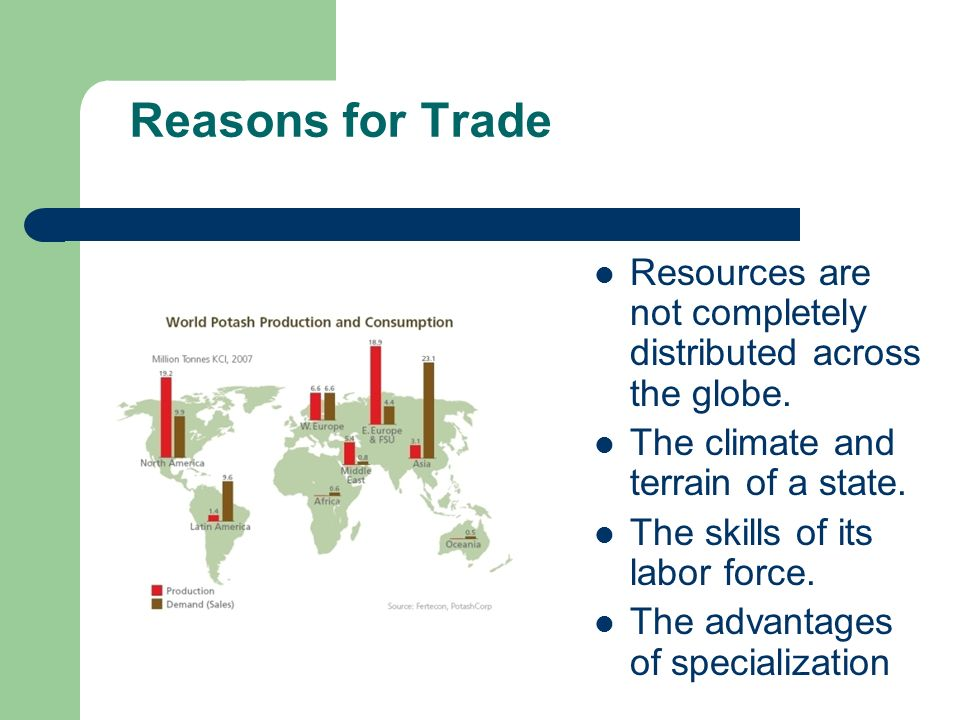 Reasons for Trade Resources are not completely distributed across the globe. The climate and terrain of a state.