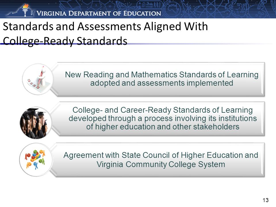 Standards and Assessments Aligned With College-Ready Standards
