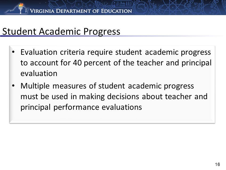 Student Academic Progress