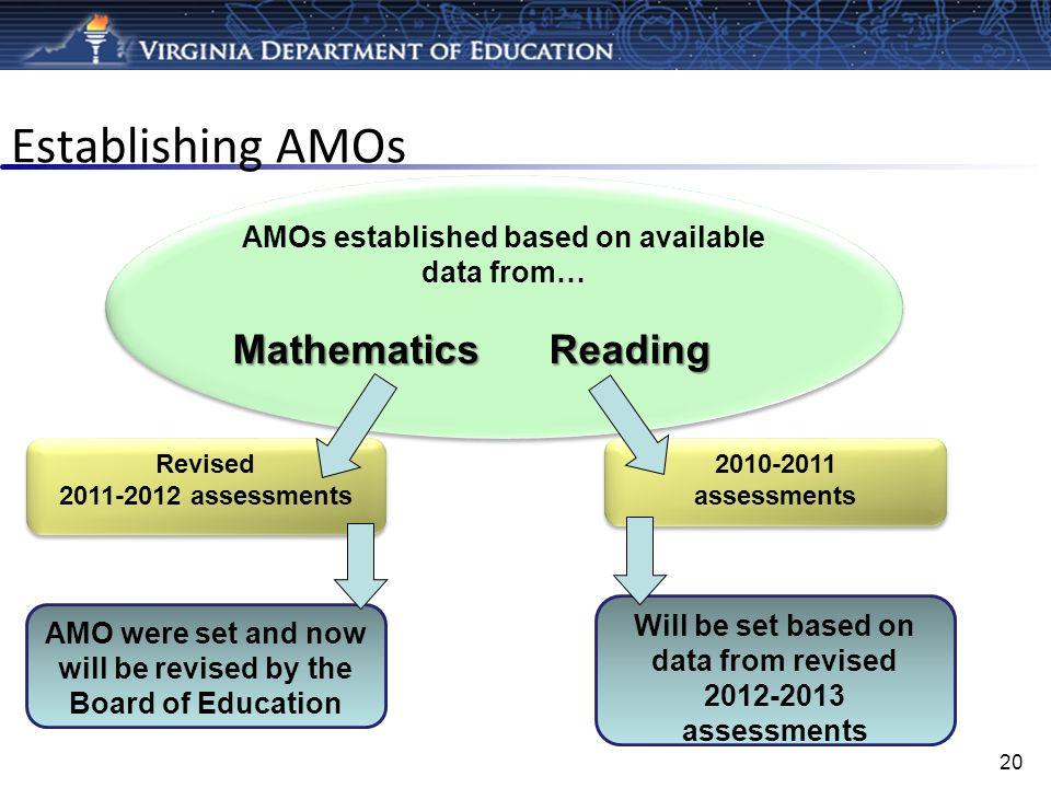 Establishing AMOs Mathematics Reading