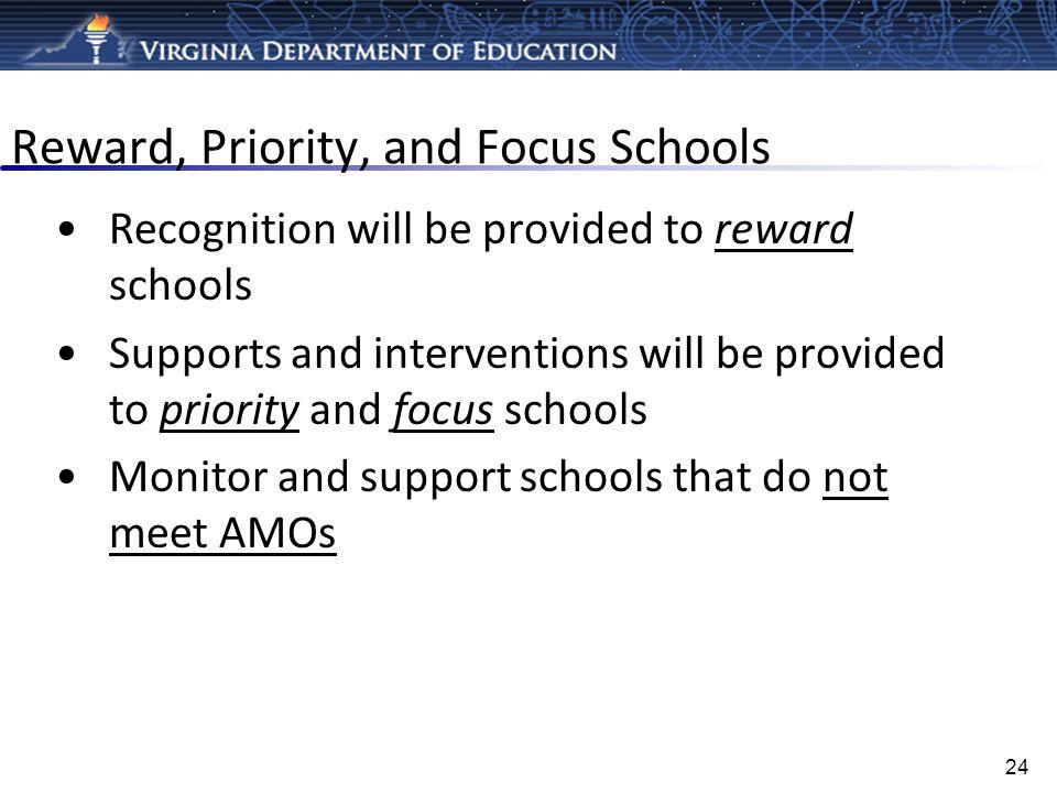 Reward, Priority, and Focus Schools