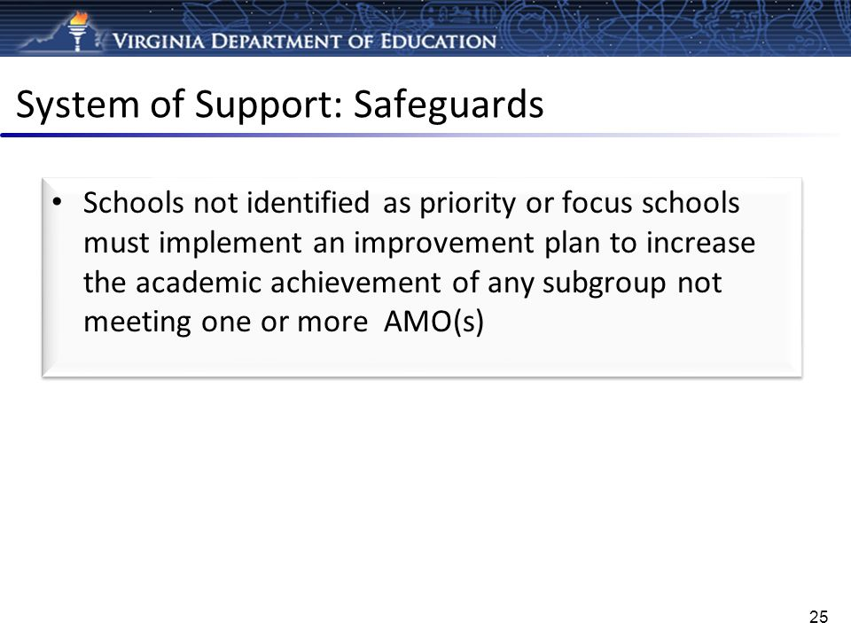 System of Support: Safeguards