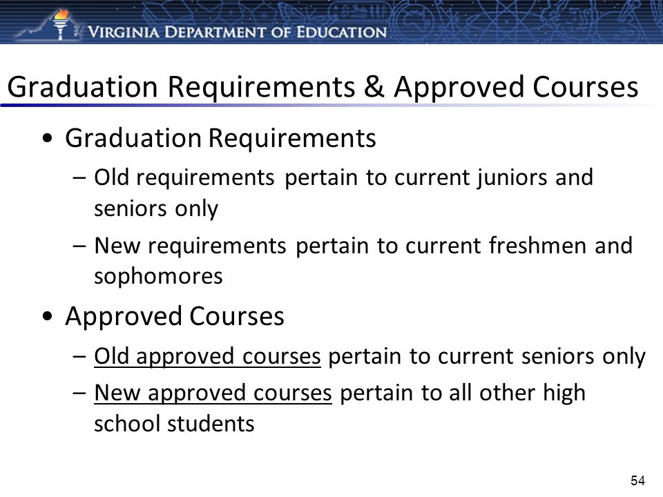 Graduation Requirements & Approved Courses