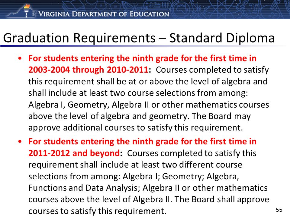Graduation Requirements – Standard Diploma