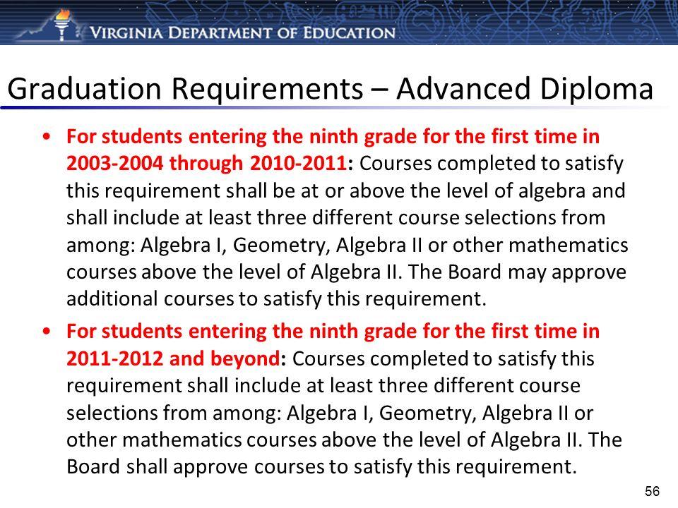 Graduation Requirements – Advanced Diploma