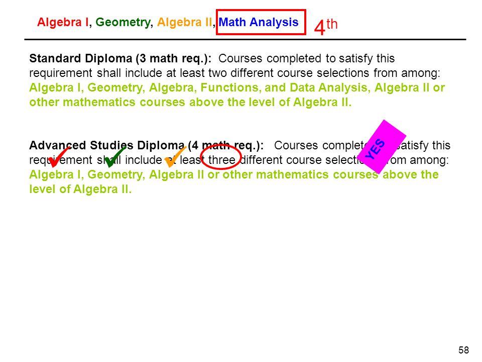    4th Algebra I, Geometry, Algebra II, Math Analysis