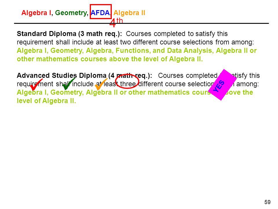    4th Algebra I, Geometry, AFDA, Algebra II