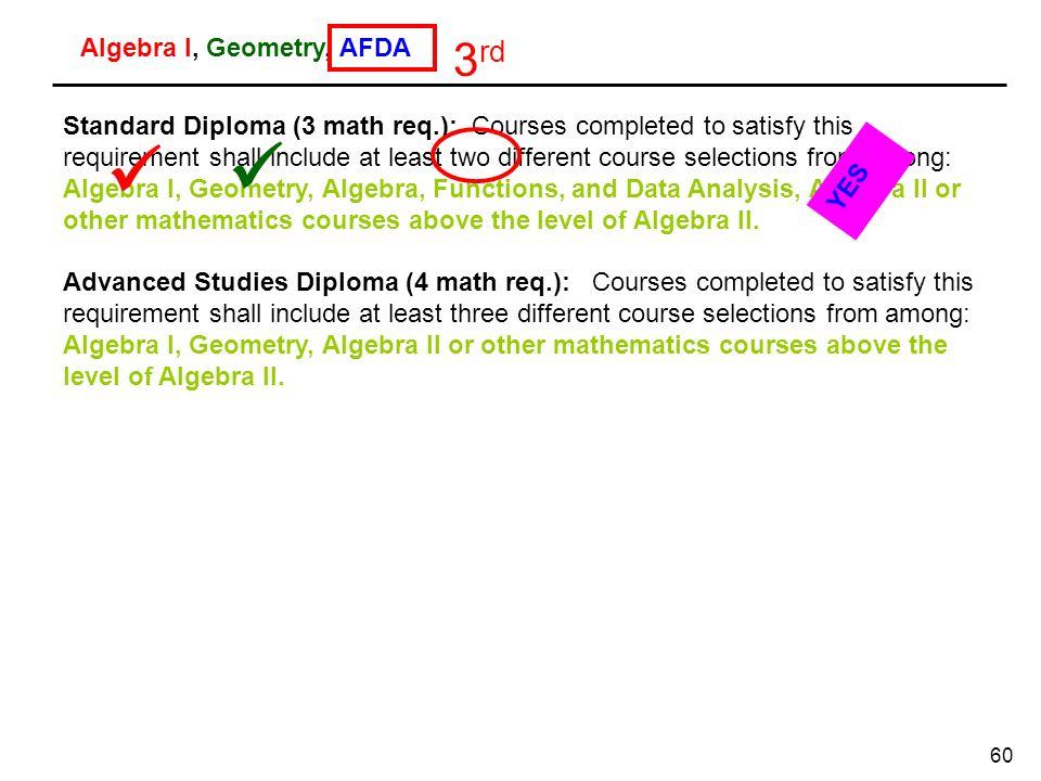   3rd Algebra I, Geometry, AFDA