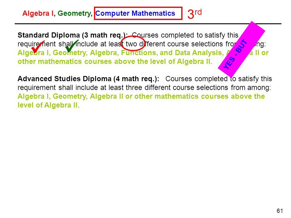   3rd Algebra I, Geometry, Computer Mathematics