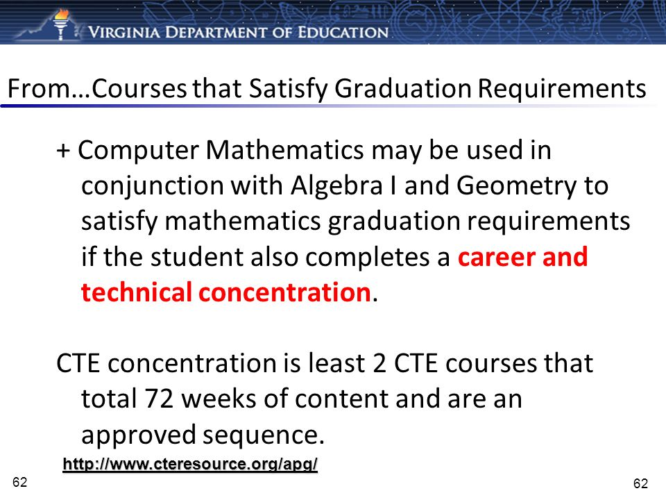 From…Courses that Satisfy Graduation Requirements