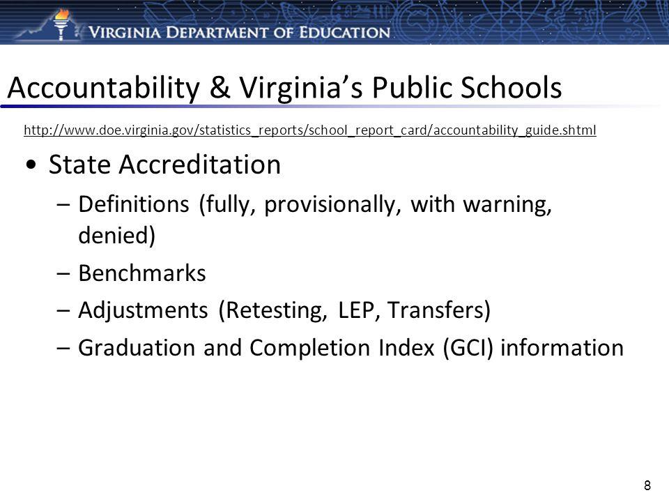 Accountability & Virginia's Public Schools