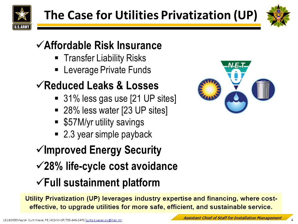 The Case for Utilities Privatization (UP)
