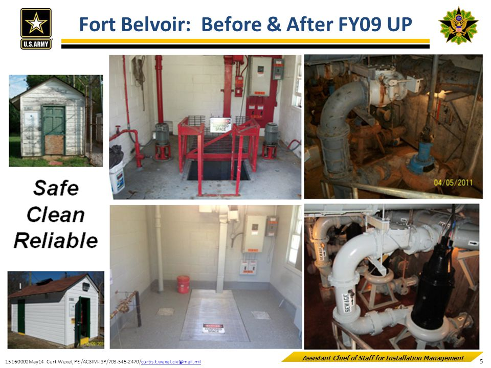 Fort Belvoir: Before & After FY09 UP