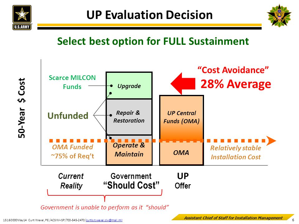 UP Evaluation Decision