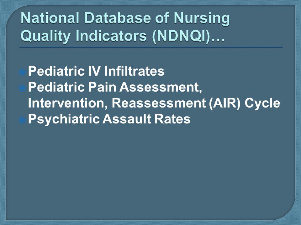 National Database of Nursing Quality Indicators (NDNQI)…