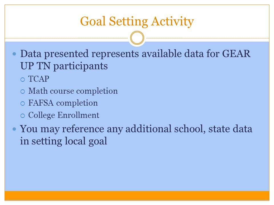 Goal Setting Activity Data presented represents available data for GEAR UP TN participants. TCAP. Math course completion.