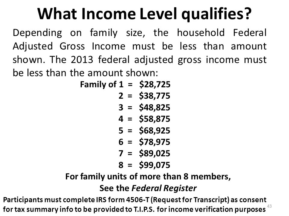 What Income Level qualifies