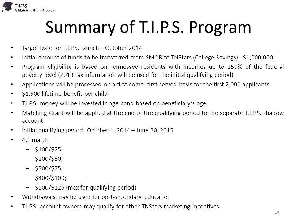 Summary of T.I.P.S. Program