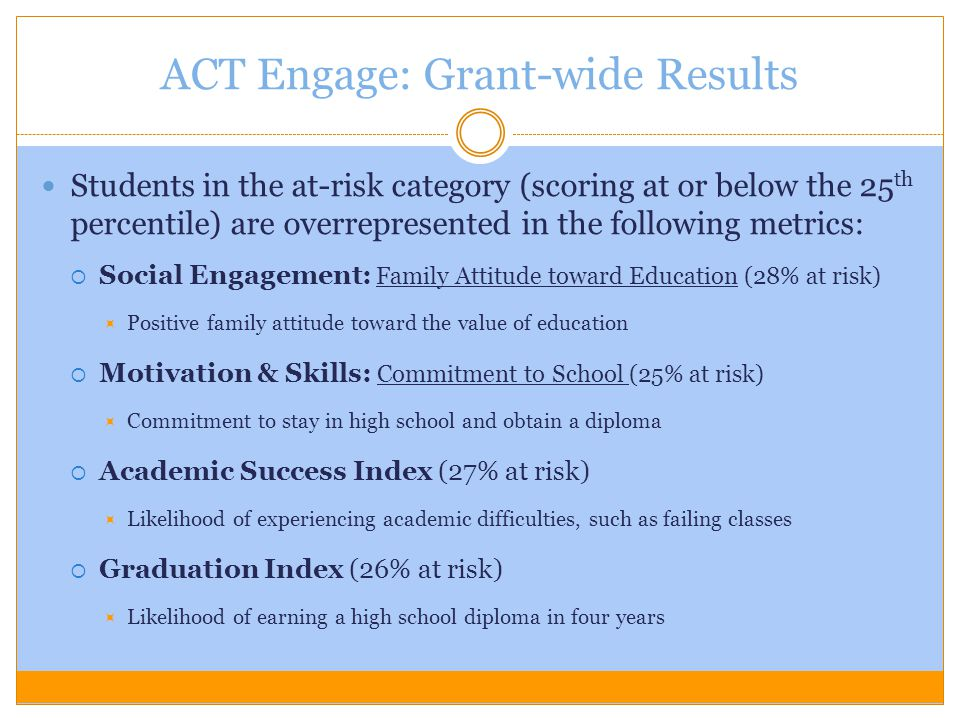 ACT Engage: Grant-wide Results