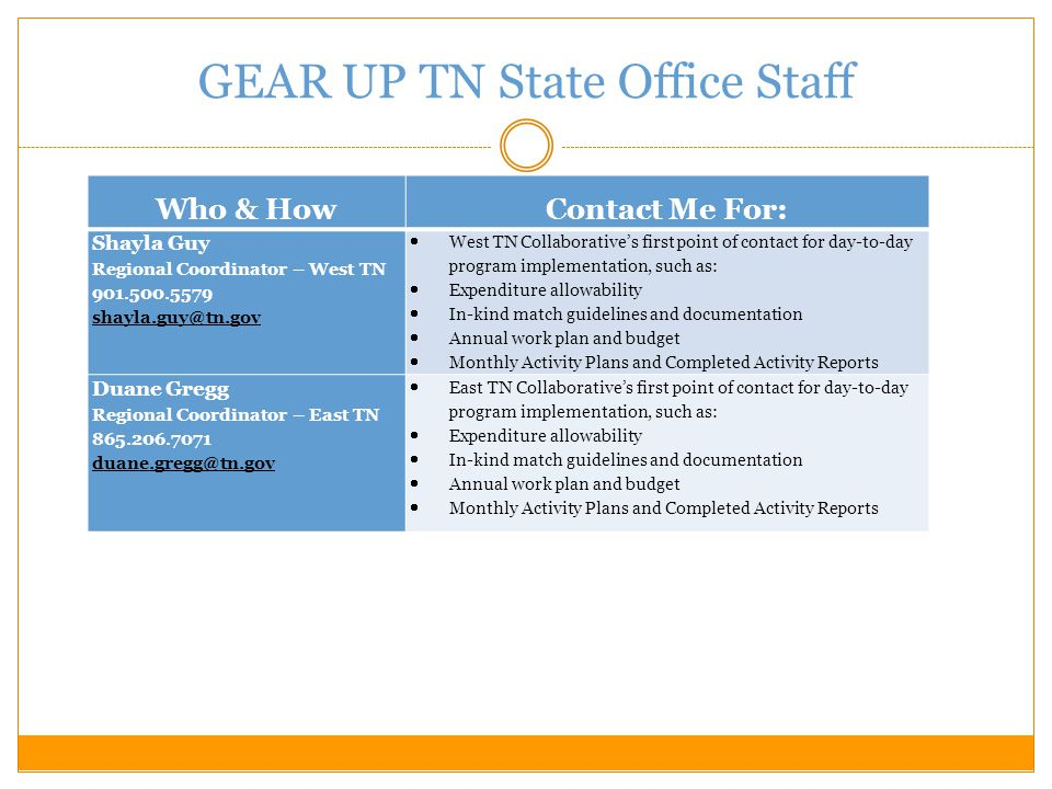 GEAR UP TN State Office Staff