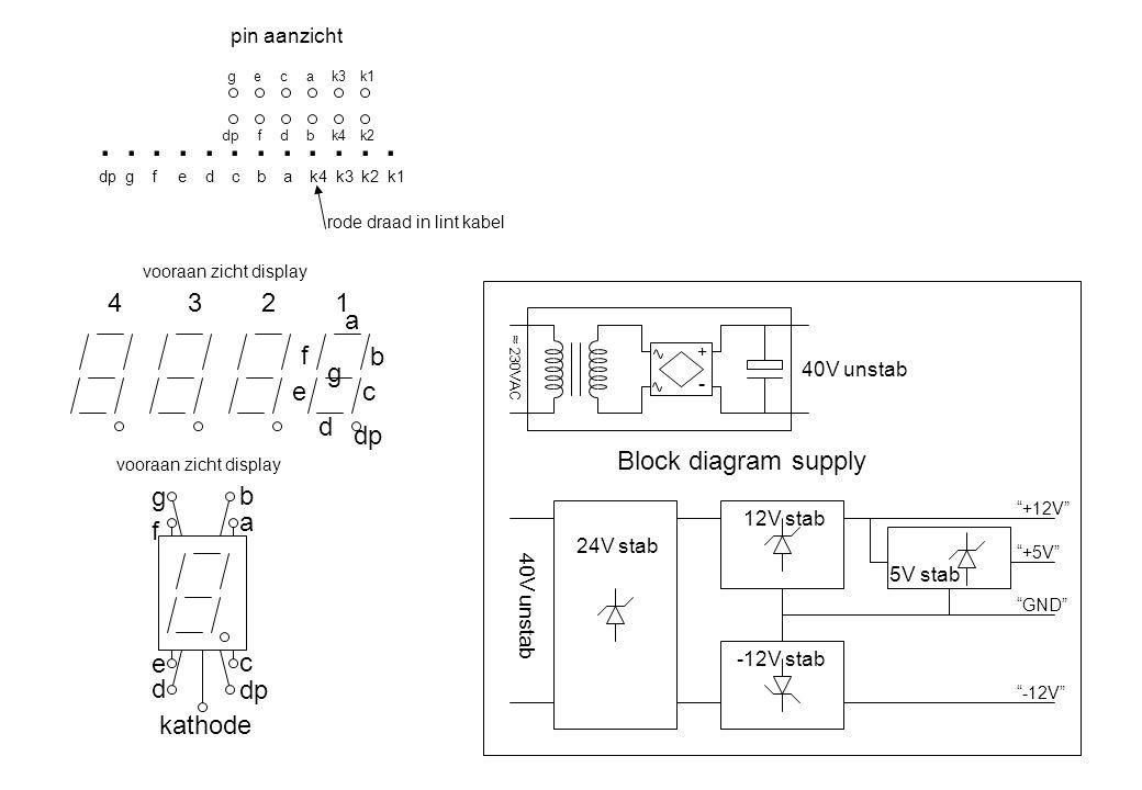 . . . . . . . . . . . . 4 3 2 1 Block diagram supply a f b g e c d dp