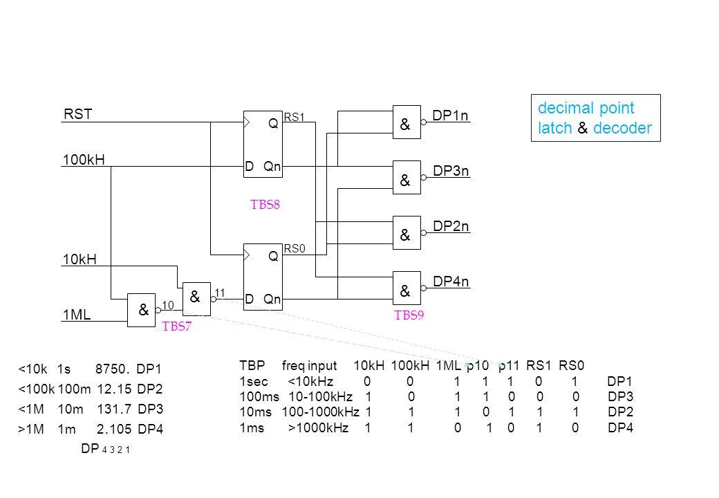 decimal point latch & decoder & & & & & & RST DP1n 100kH DP3n DP2n