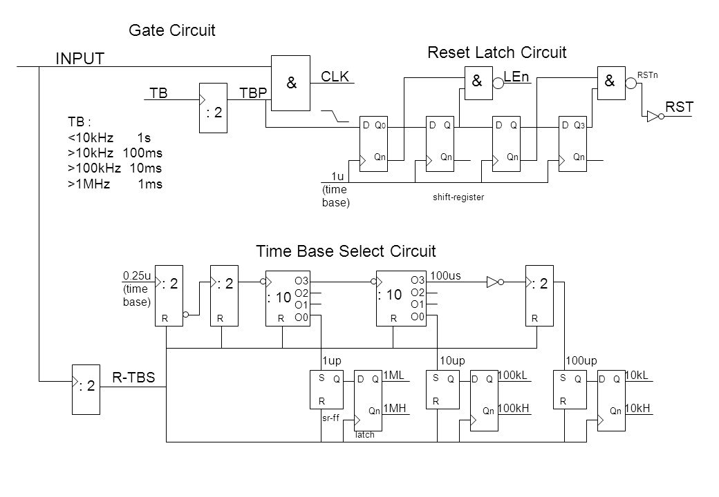 Time Base Select Circuit
