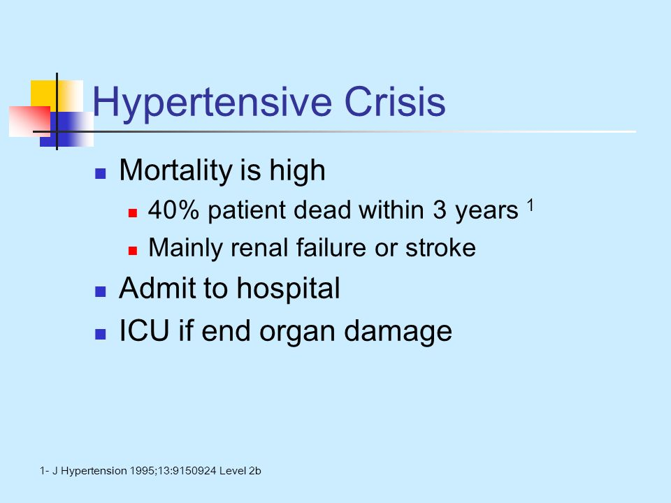 Hypertensive Crisis Mortality is high Admit to hospital