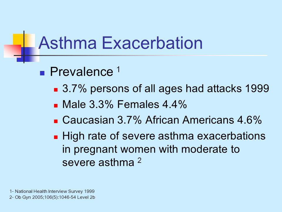 Asthma Exacerbation Prevalence 1