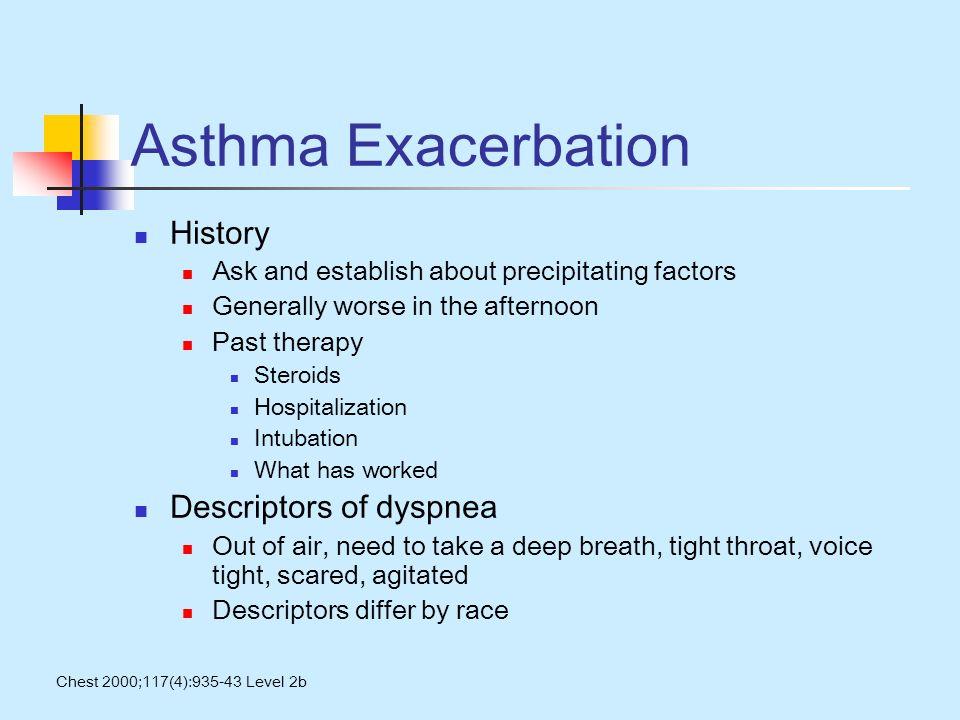 Asthma Exacerbation History Descriptors of dyspnea