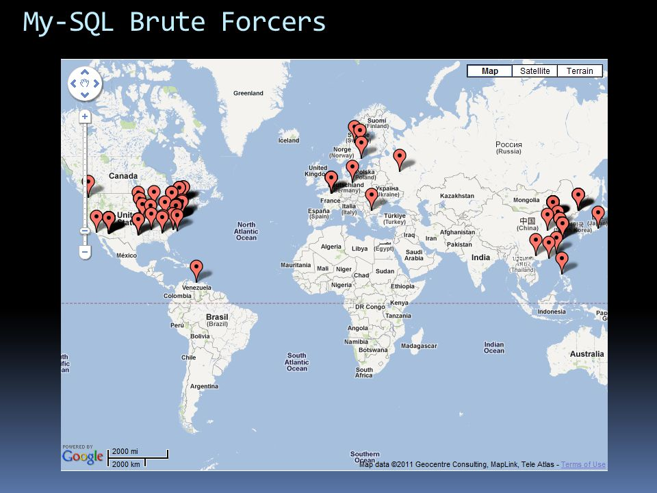 My-SQL Brute Forcers