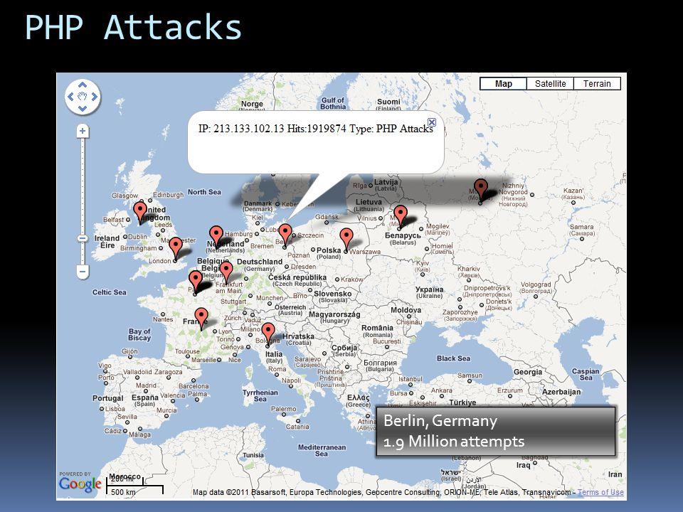 PHP Attacks Berlin, Germany 1.9 Million attempts US 355,060,856