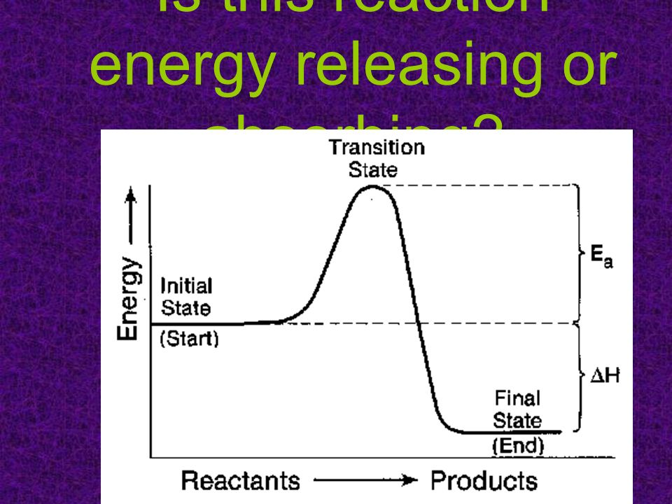 Is this reaction energy releasing or absorbing
