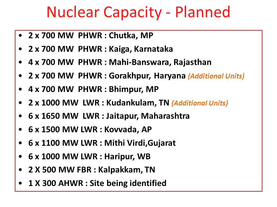 Nuclear Capacity - Planned