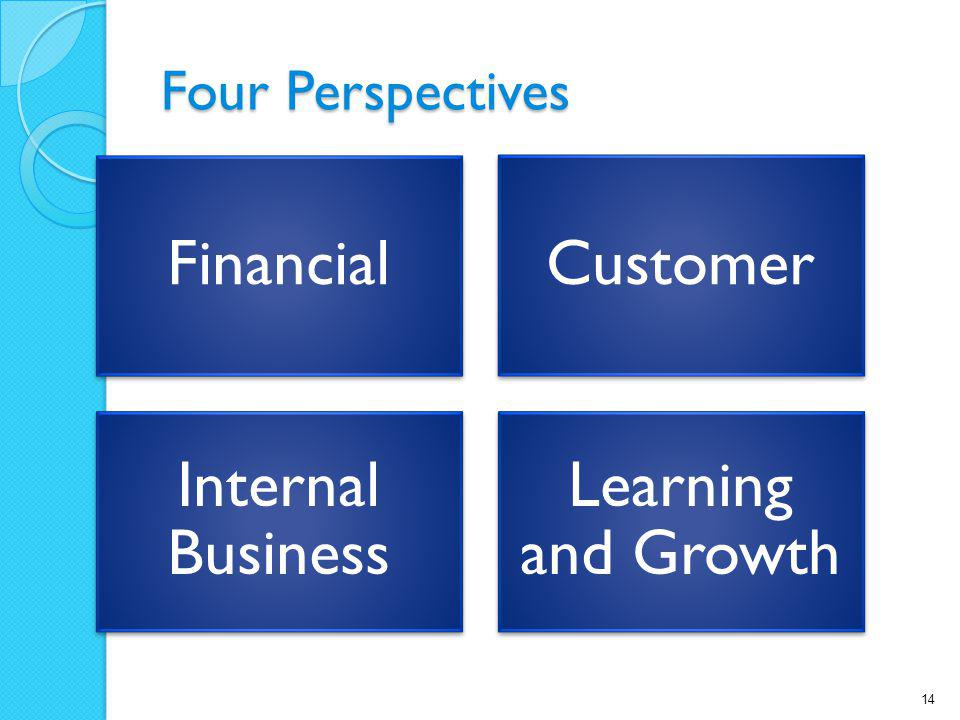Financial Customer Internal Business Learning and Growth