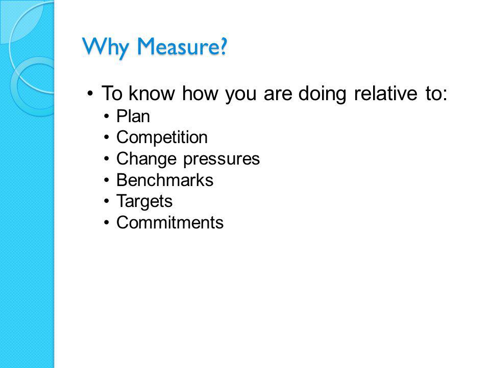 Why Measure To know how you are doing relative to: Plan Competition