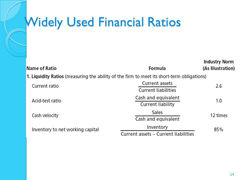 Widely Used Financial Ratios