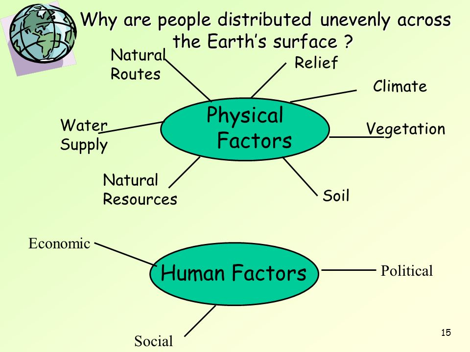 Why are people distributed unevenly across the Earth's surface