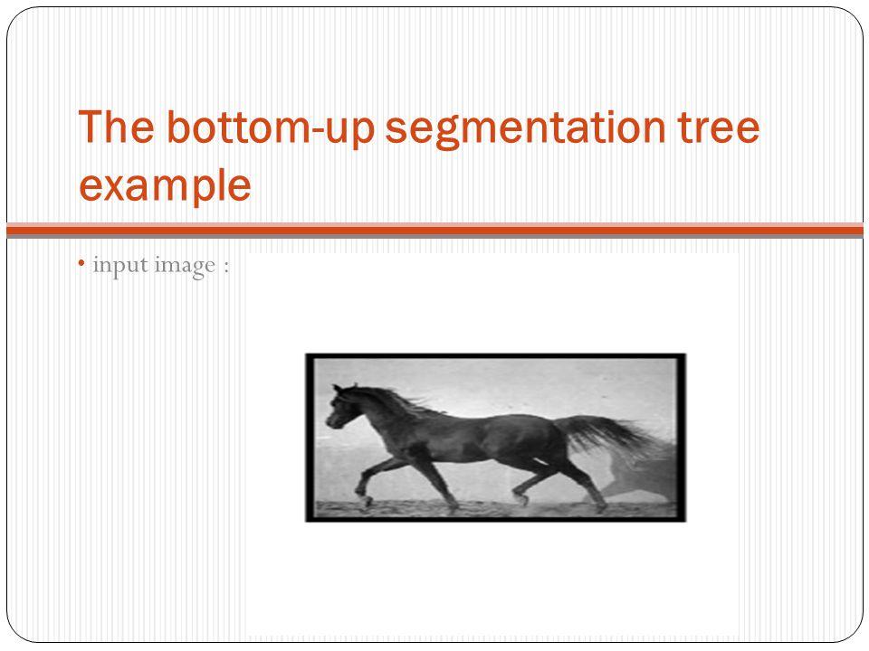 The bottom-up segmentation tree example