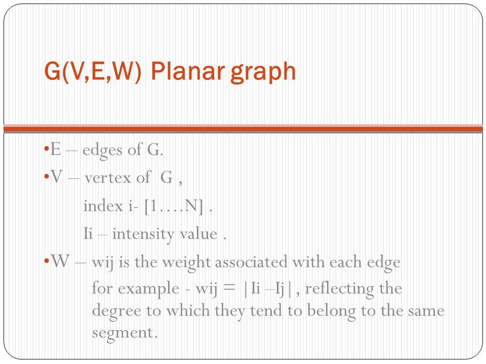 Planar graph G(V,E,W) E – edges of G. V – vertex of G ,
