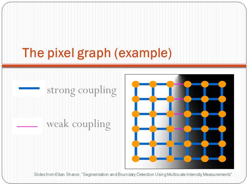 The pixel graph (example)