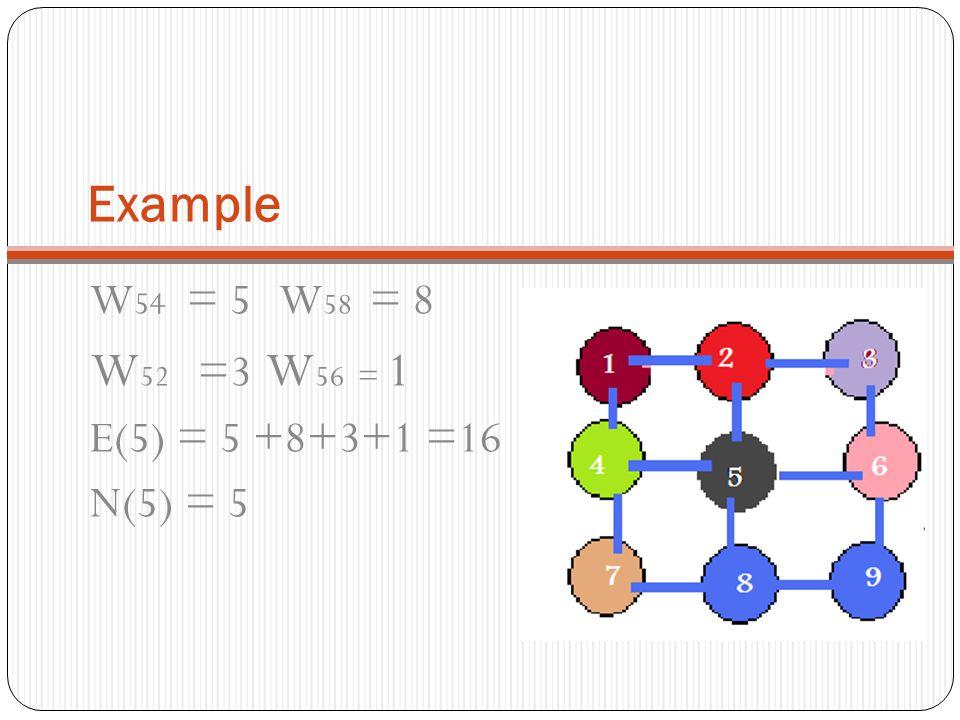 Example W54 = 5 W58 = 8 W52 =3 W56 = 1 E(5) = 5 +8+3+1 =16 N(5) = 5