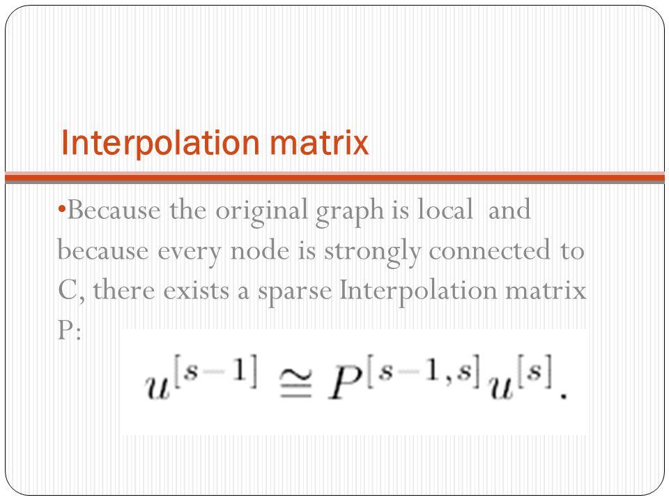 Interpolation matrix