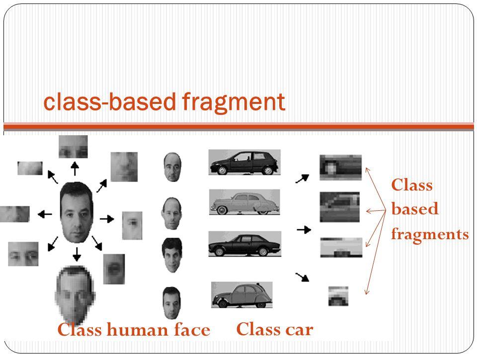 class-based fragment Class based fragments Class human face Class car