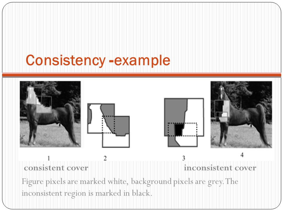 example -Consistency consistent cover inconsistent cover