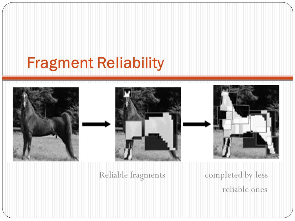 Fragment Reliability Reliable fragments completed by less