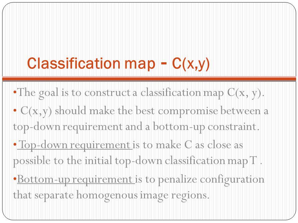 C(x,y) - Classification map