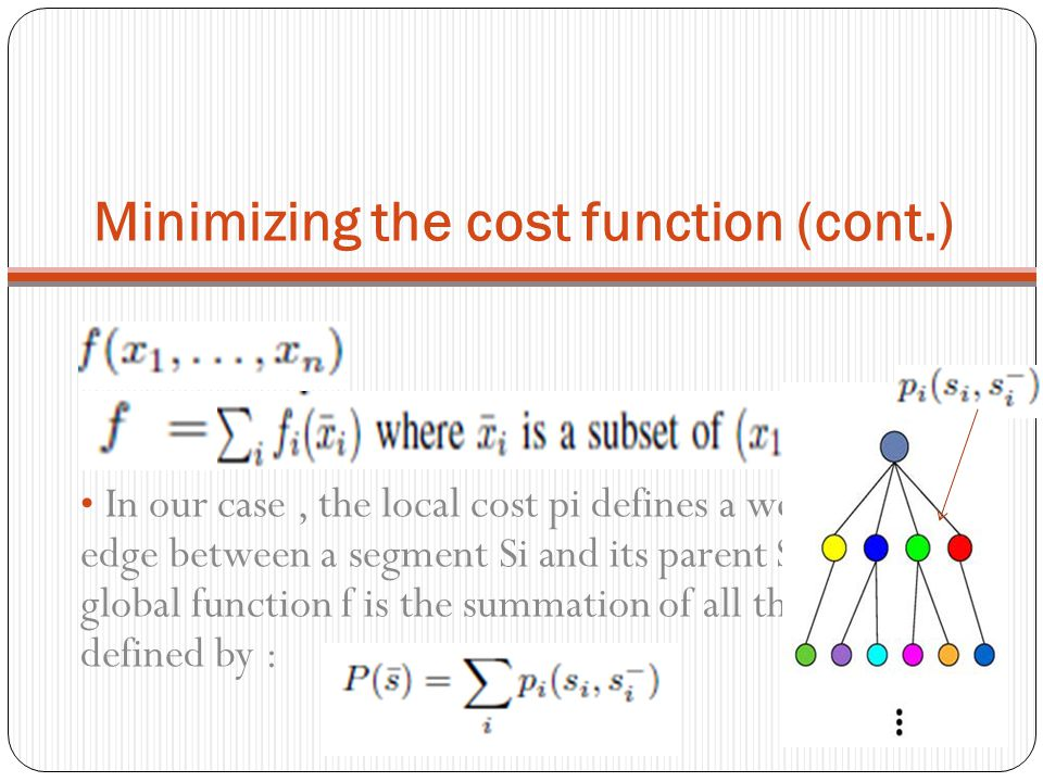 Minimizing the cost function (cont.)