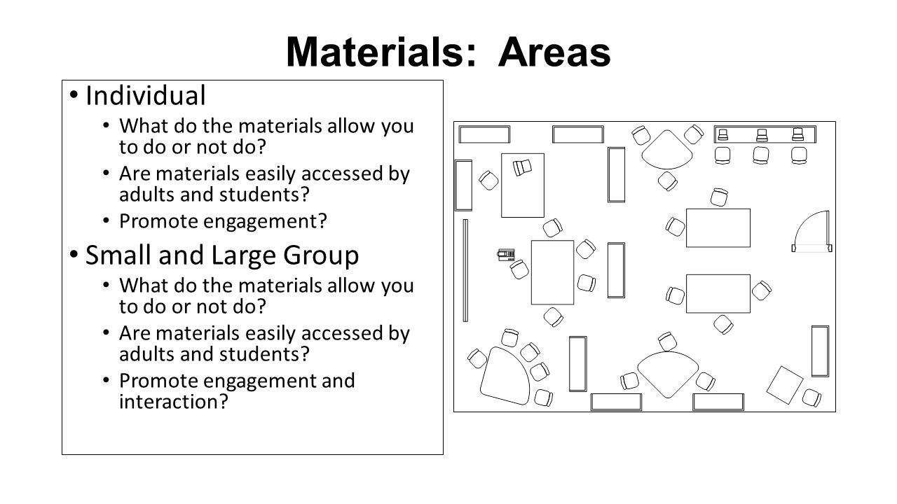 Materials: Areas Individual Small and Large Group