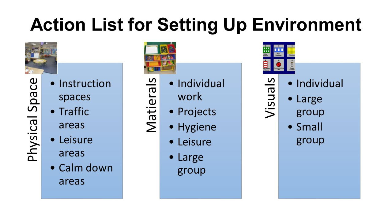 Action List for Setting Up Environment